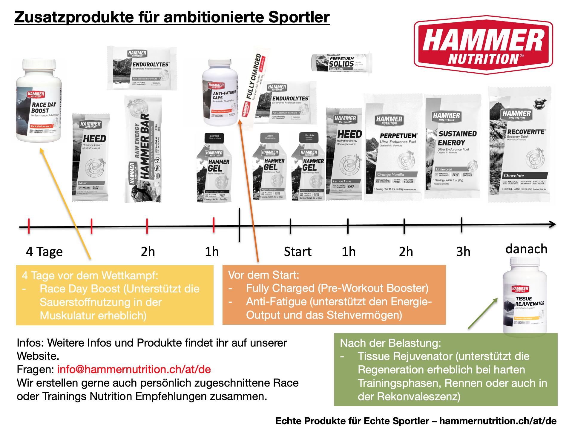 Zusatzprodukte für ambitionierte Sportler